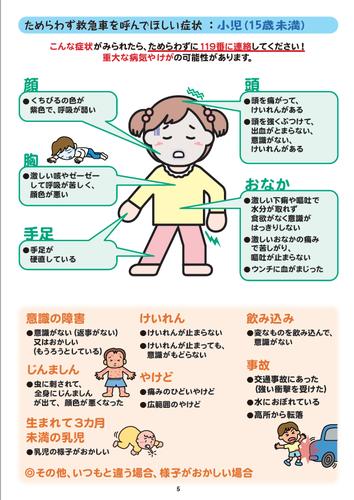 救急車を呼ぶ症状(小児)