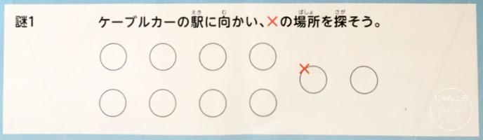 高尾山謎解きの謎1